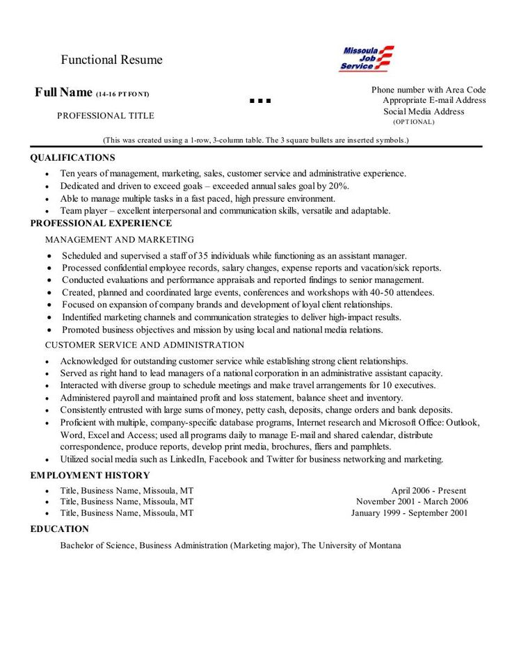 resume less experience