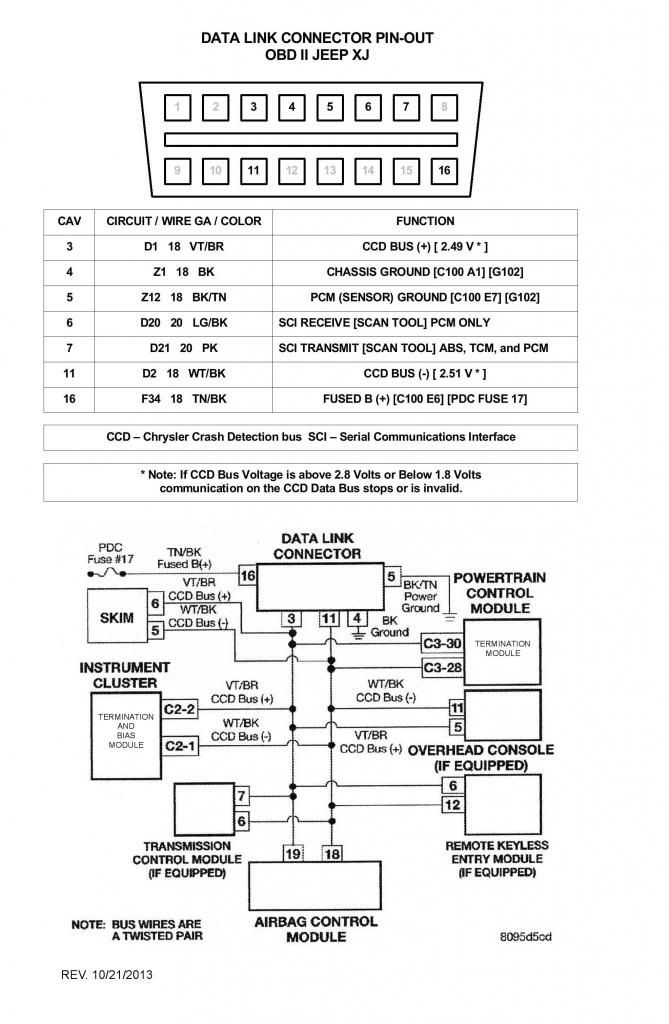 97 jeep tj radio wiring diagram how to wire a two way light switch 2 17 best images about - cherokee on pinterest | 4x4, and transfer case