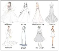 Wedding style Chart in wedding gowns 101 Visit our all new
