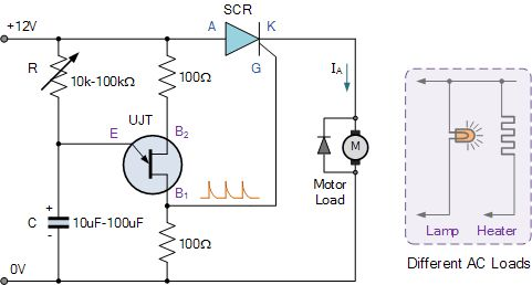 Unijunction Transistor Speed Control ‪#‎UJT‬ is a three