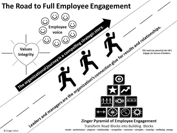15 best Employee Engagement Cartoons images on Pinterest