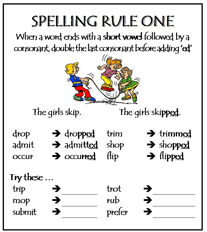 Spelling Rules on posters with examples from: http://www
