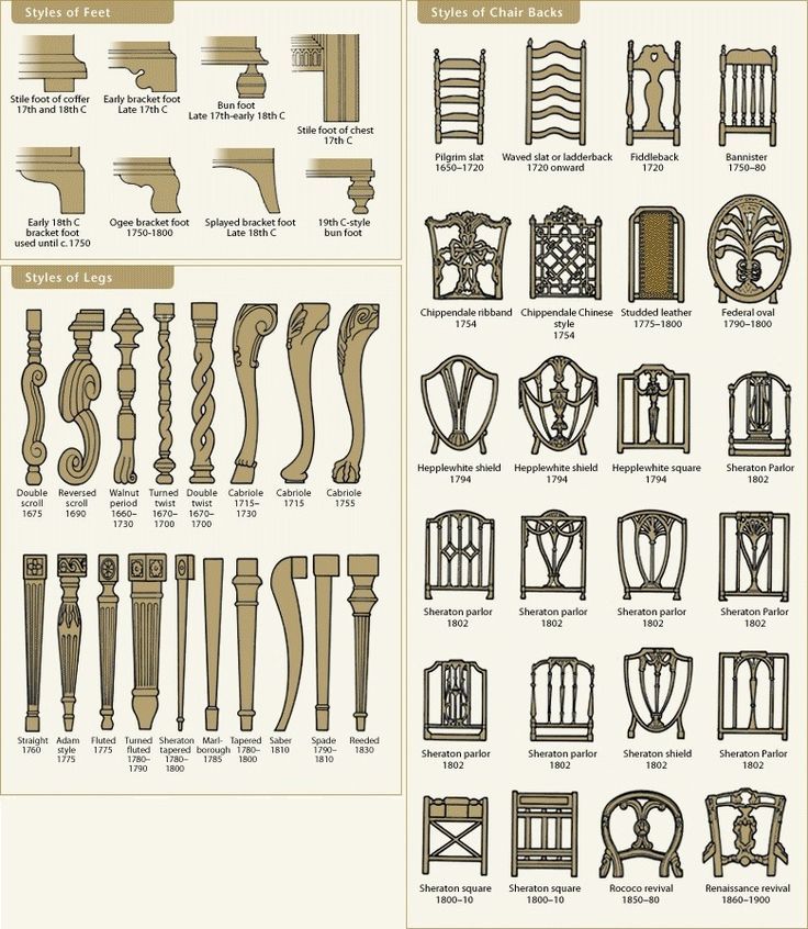 14 Best Images About Styles Guide On Pinterest Furniture Legs