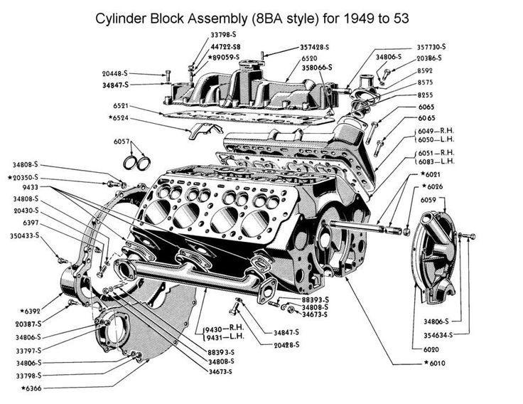 chevy 350 engine parts diagram