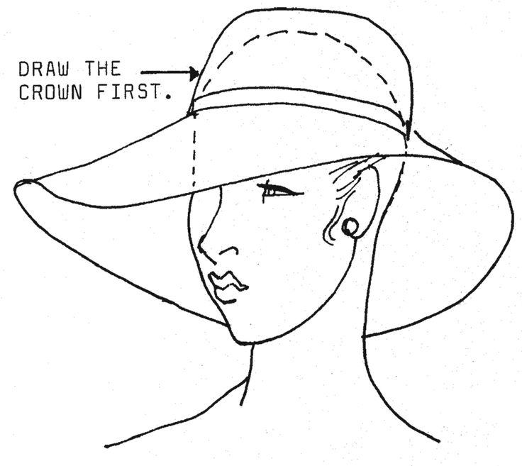 1000+ images about DRawing HAts on HEads on Pinterest