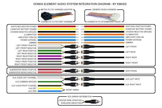 Wiring Diagram For Pioneer Premier Radio – Readingrat Net