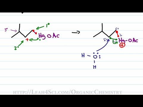 118 best images about Organic Chemistry Videos on