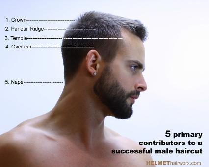 17 Meilleures Images à Propos De Mens Hairstyle Sur Pinterest