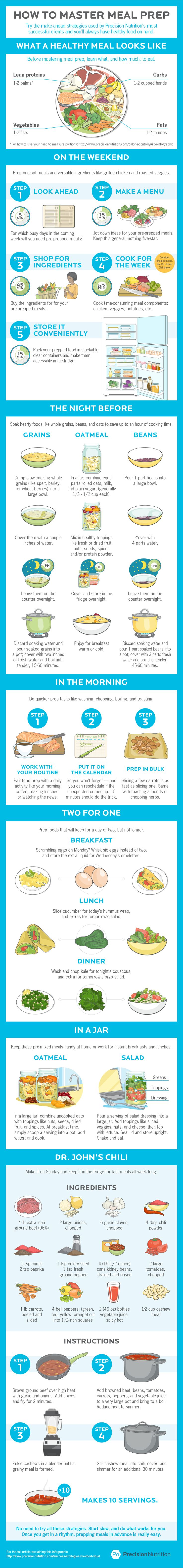 How to Master Meal Prep: [Infographic] 5 tricks for prepping healthy food in…