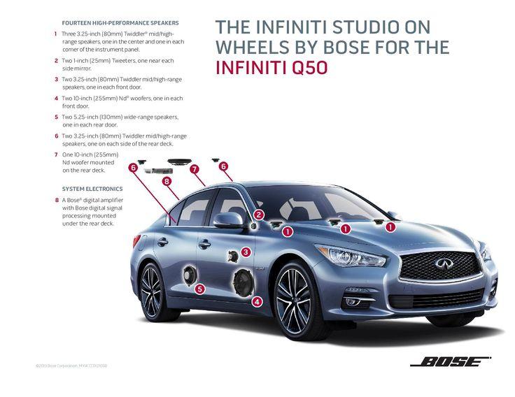 2014 Maxima Wiring Diagram Infiniti Q50 Bose Audio System Illustration And