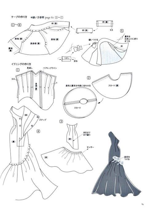 78+ ideas about Evening Dress Patterns on Pinterest
