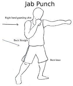 25+ best ideas about Punching bag workout on Pinterest
