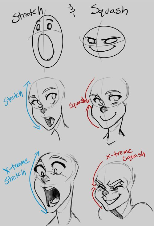 148 best images about Drawing: Facial Expressions & Body