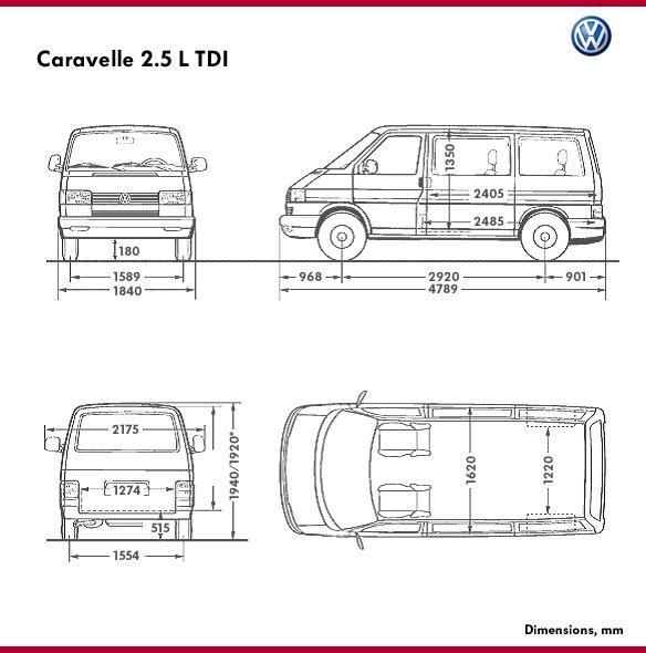 17 Best ideas about Volkswagen Transporter on Pinterest