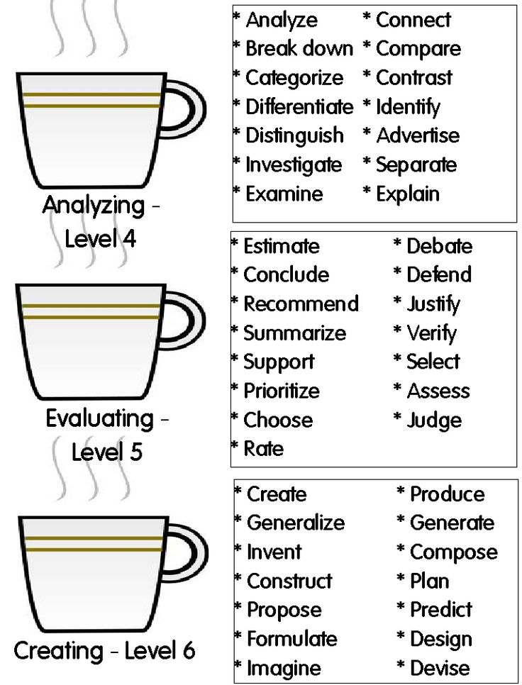 17 Best images about DOK higher thinking on Pinterest