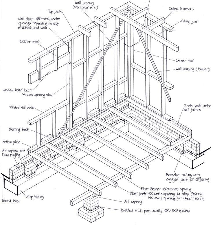 105 best images about Construction Details on Pinterest