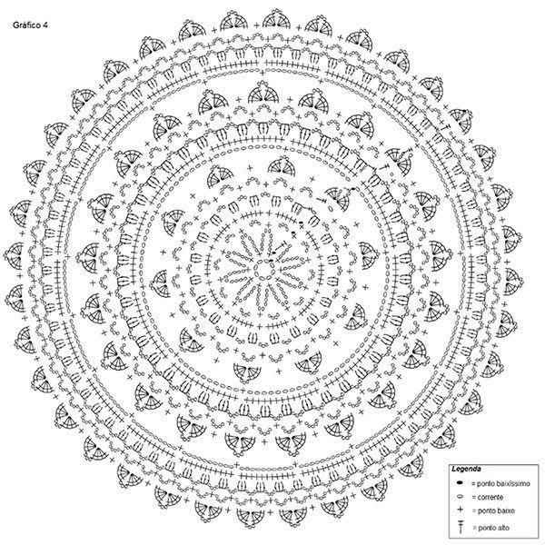 17 Best ideas about Tapete Croche Redondo on Pinterest