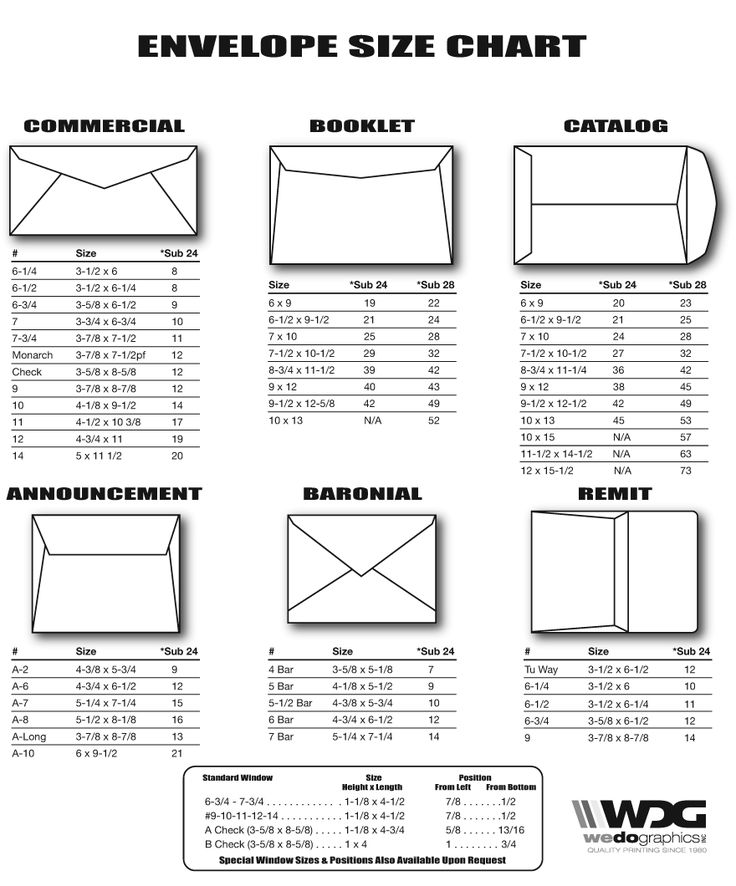 25+ best ideas about Envelope Size Chart on Pinterest