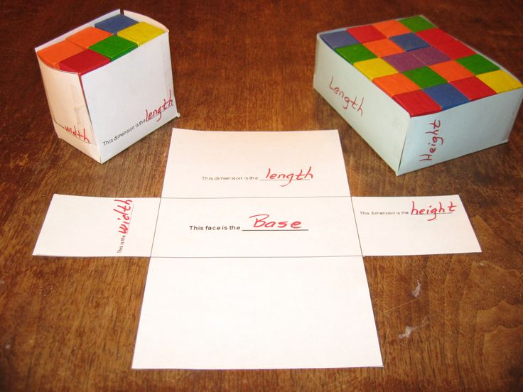 Here's a terrific post with a wealth of resources and ideas on teaching perimeter, area, and volume.
