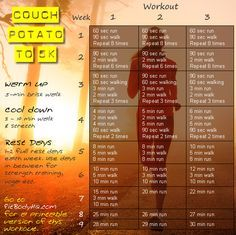25 Best Ideas About Couch Potato To 5k On Pinterest Couch To