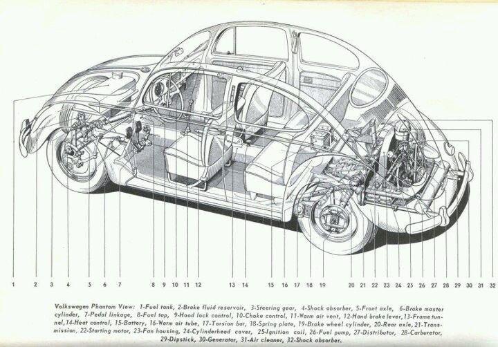 316 best images about VW Bogár alkatrészek on Pinterest