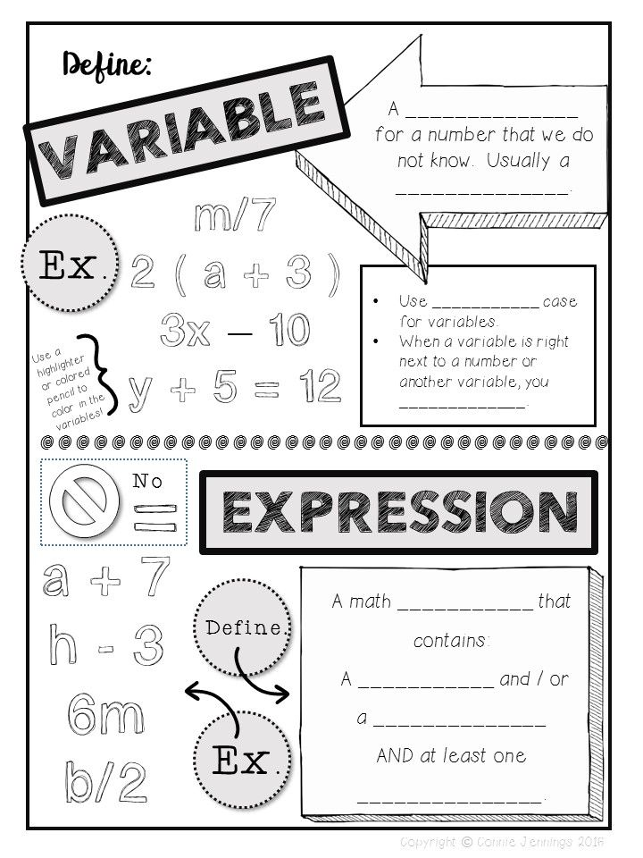 25+ best ideas about Variables on Pinterest