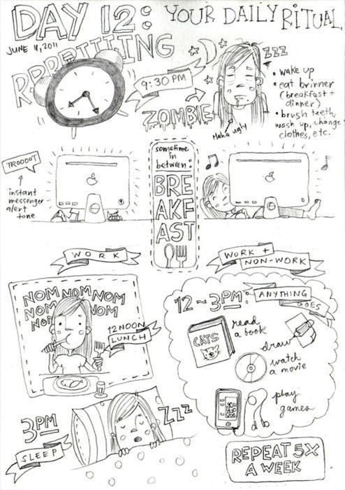685 best images about Bullet & doodles journals on Pinterest