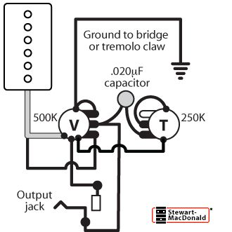 Wiring Kit for LP & SG Juniors: This looks like the right