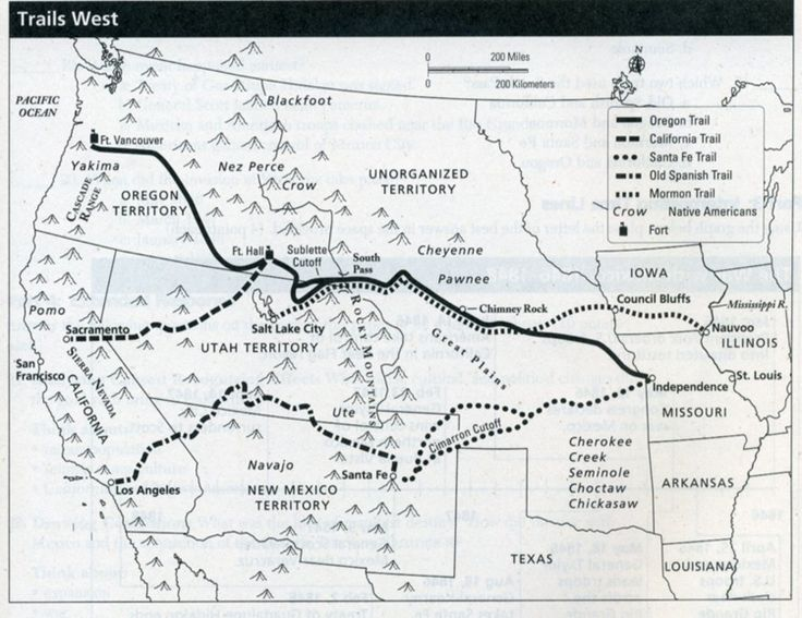 Oregon Trail / California Trail / Sante Fe Trail / Old