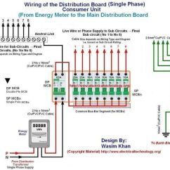 Australian Wiring Diagram Power Circuit 1972 Gmc Truck Of The Distribution Board Single Phase From Energy Meter To Main ...