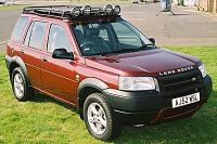 Safety Devices Roof Rack | Freelanders | Pinterest | Roof ...