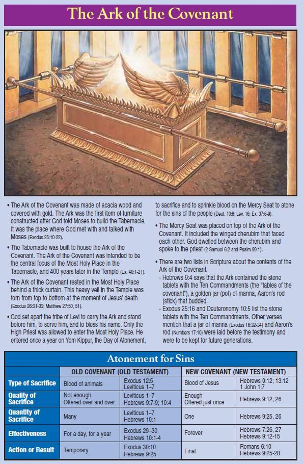 Ancient Lampstand 70 Best Images About Tabernacle On Pinterest | Israel, The