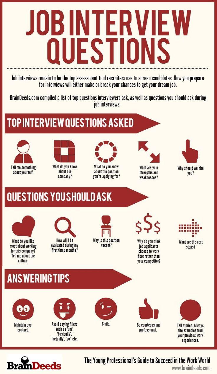 Best 25 Interview Questions Ideas On Pinterest