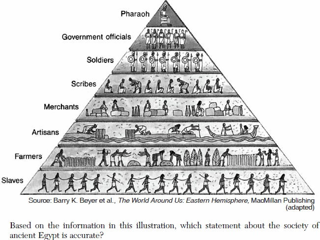 How did feudal social structure in Europe compare to