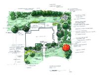 17 Best images about Our Landscaping Plans on Pinterest ...