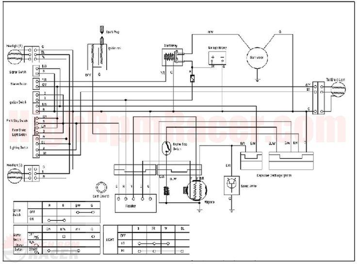 Baja Boat Wiring Diagram