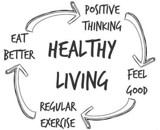 Healthy eating, fitness, and positive thinking all work