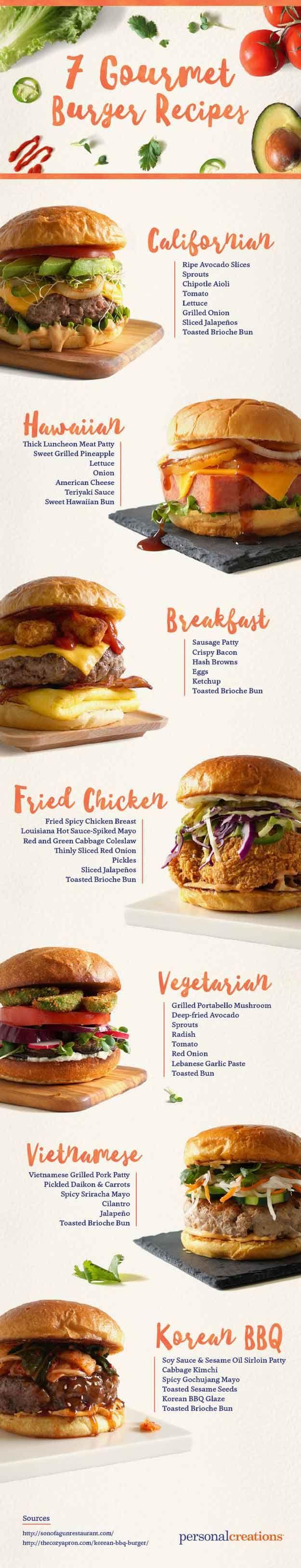 hamburger recipes to diy for dinner hamburgers