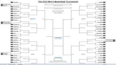 downloadable 2013 ncaa tournament brackets with march