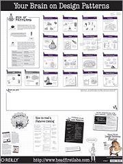 17 Best images about Programming how to? on Pinterest