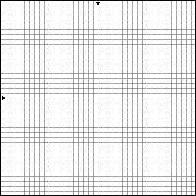 17+ best images about cross stitch grids on Pinterest