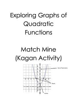 1000+ ideas about Quadratic Function on Pinterest