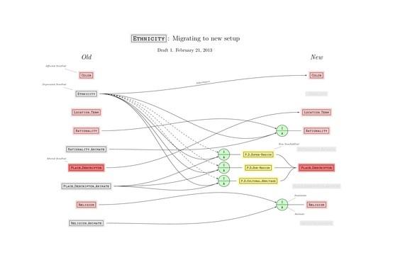 1000+ ideas about Computational Linguistics on Pinterest