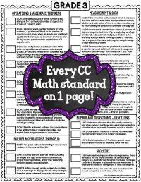 Common Core Math 3rd Grade Standards - common core ...