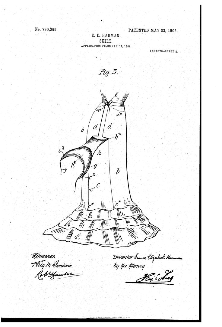 103 best images about Victorian Clothing Patterns on