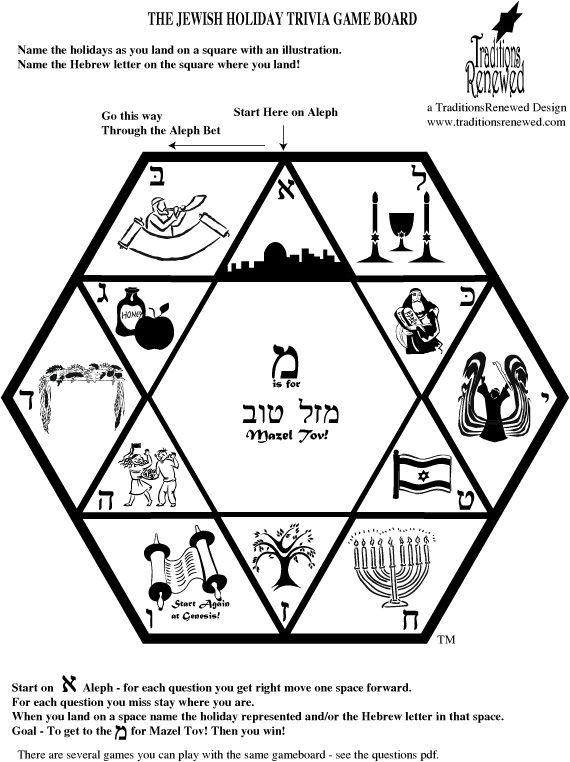trivia about rosh hashanah