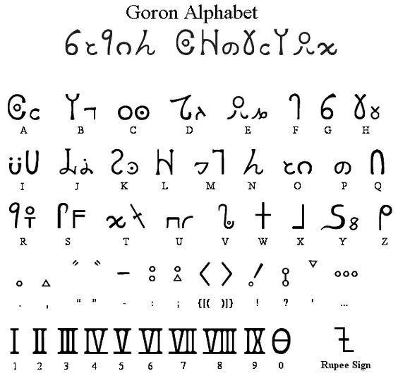 17 Best images about Alphabets, Secret communications