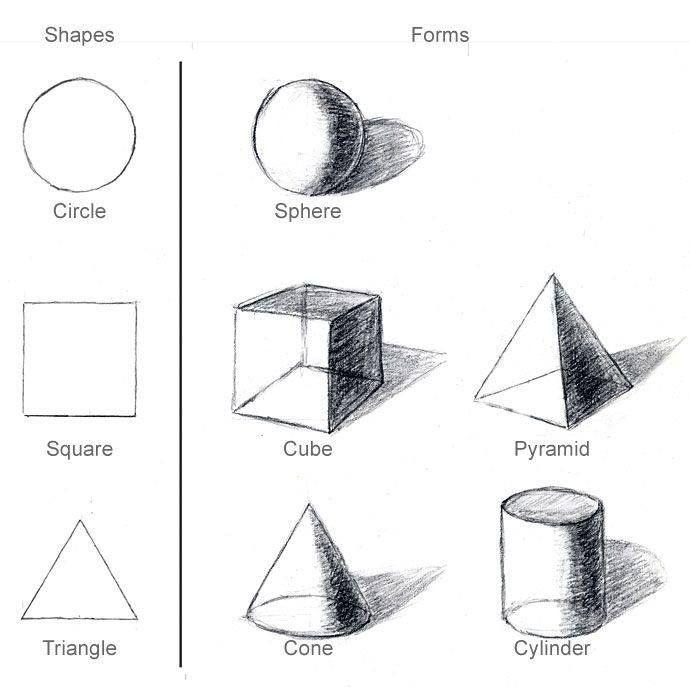 25+ beste ideeën over Geometrische Tekening op Pinterest