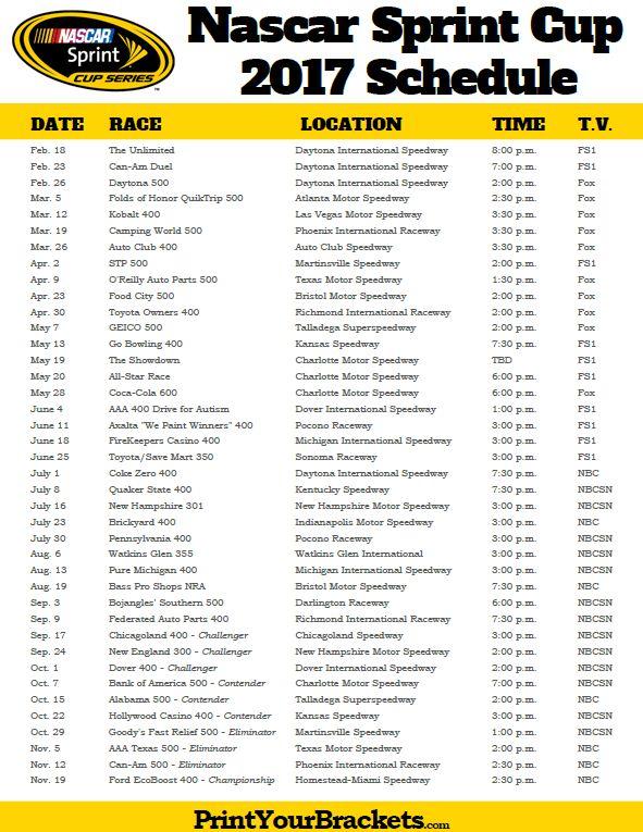 17 Best ideas about Nascar Sprint Cup on Pinterest | NASCAR, Nascar quotes and Nascar racing