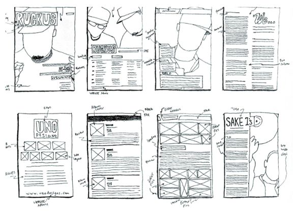17 Best images about Page Layout Sketches on Pinterest